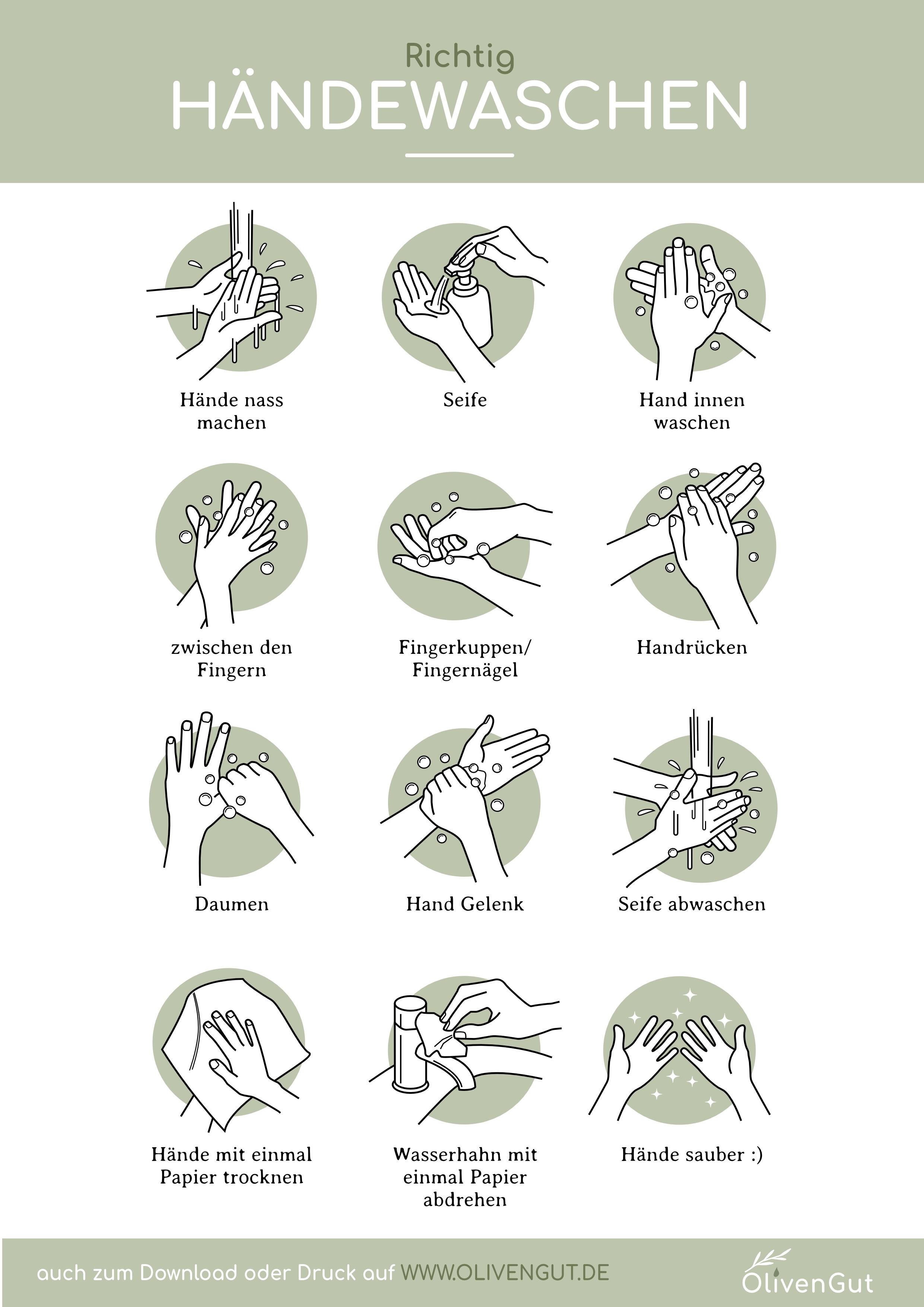 Richtig-Händewaschen_Infografik